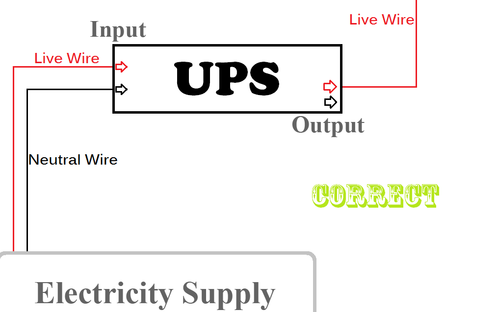 methods for circuiting ups & inverter with home & office wiring trace inverter wiring diagram circuit_diagram_no_5 benign blog