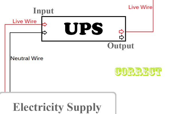 Home Wiring Diagram For Ups : Methods for circuiting ups inverter with house office