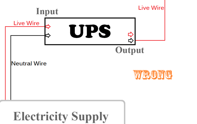 methods for circuiting ups inverter house office wiring circuit diagram no 6 benign blog