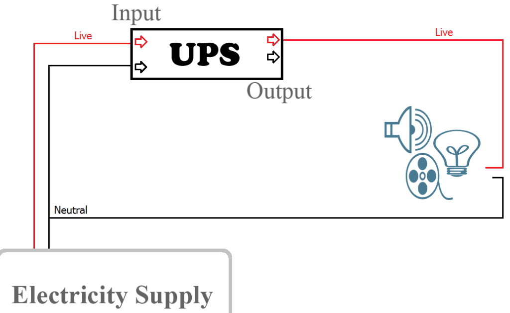 methods for circuiting ups inverter with home office wiring rh benignblog com ups wiring diagram circuit