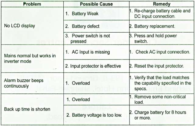 Homage Inverter Troubleshoot - Benign Blog