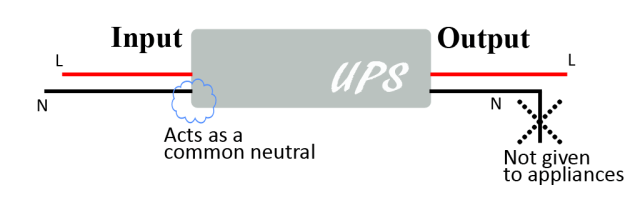 Circuit_Common_Neutral - Benign-Blog