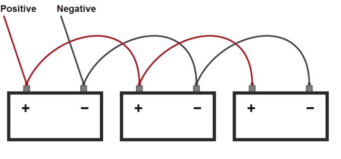 series connection diagram  free car wiring diagrams •