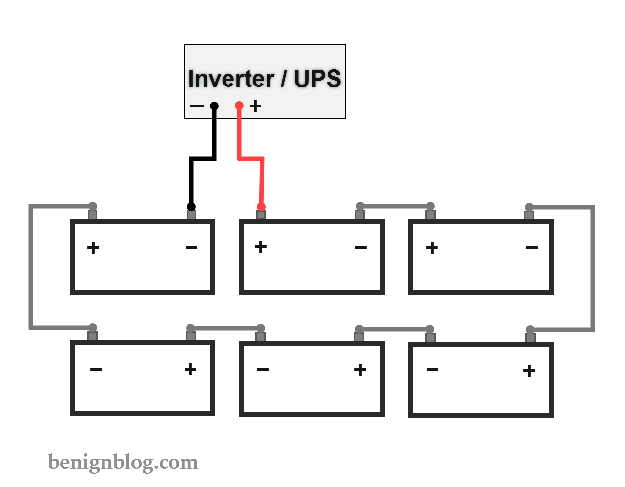 Ups Battery Wiring Diagram Two Trusted How To Connect Batteries In Series With Power Inverter Or 12 Volt