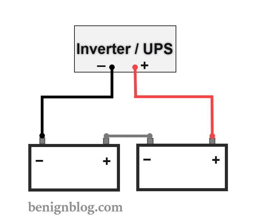 how to connect batteries in series with power inverter or ups rh benignblog com series battery connection diagram 12 Volt Battery Wiring Diagram