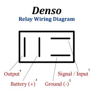 Denso-Relay-Wiring-Diagram-Benign-Blog-297x300  Pin Relay Wiring Fan on