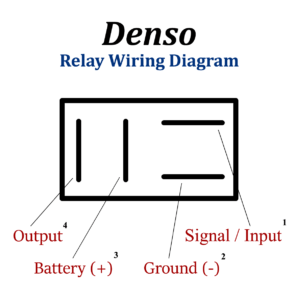 Denso Relay 4 Pin Wiring Diagram - Benign Blog on