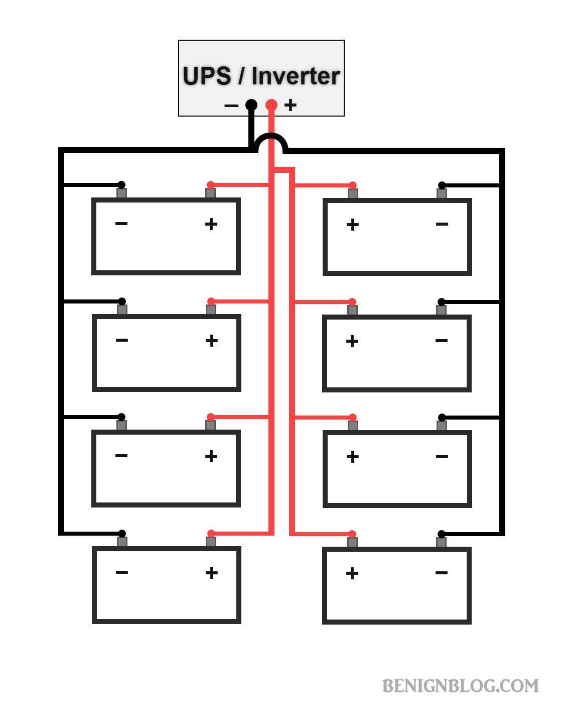 Series Parallel Wiring Diagram Schematic Electronic Stratocaster Pdf Along With Suhr Hss How To Connect Batteries In Power Inverter Or Ups Rhbenignblog