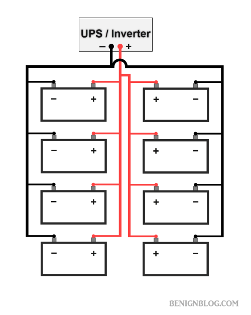 How To Connect 246810 Batteries In Parallel With Power - Ups Inverter Wiring Diagram