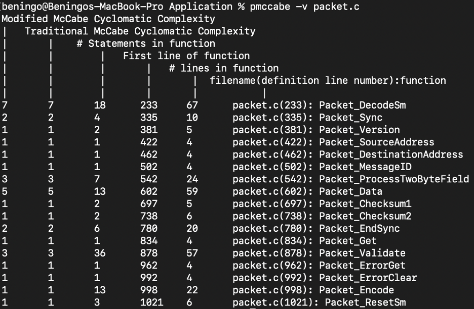 Cyclomatic Complexity Measurements with pmccabe