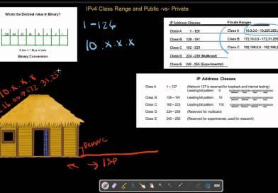 2 – IPv4 Classes and Public -vs- Private Ranges