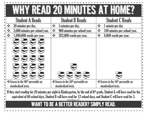 Why_Read_20_Minutes_at_Home2