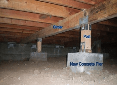 Beam supports in crawl space