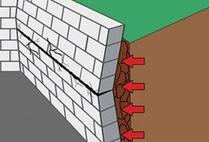 foundation-cracking