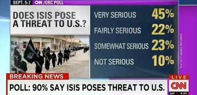 How the Media Helps ISIS Spread its Propaganda