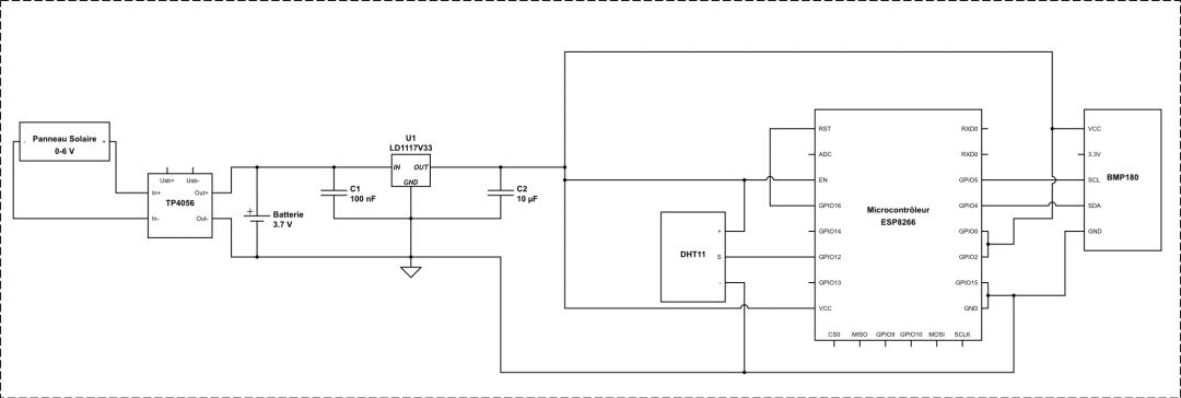 Electronique : Capteur d'humidité, température et pression.