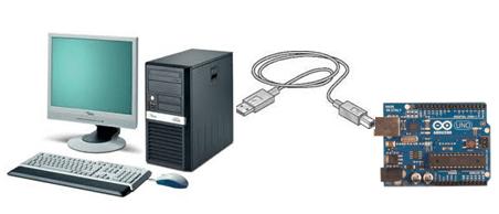 Liaison PC-Arduino