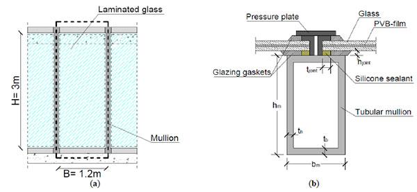 glazing curtain walls