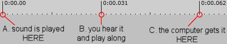 daw latency in the home studio