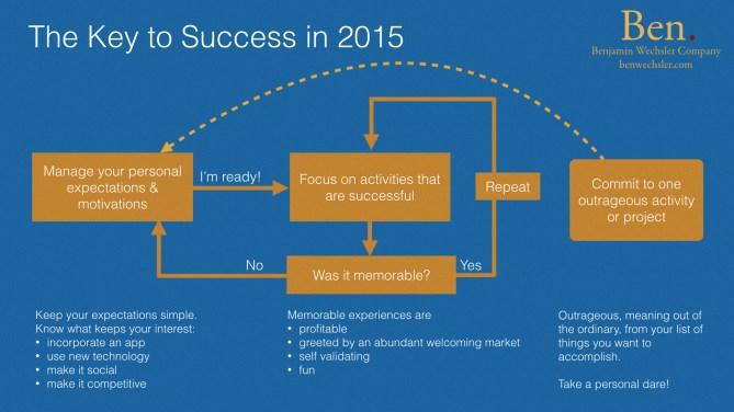 2015 Success.001