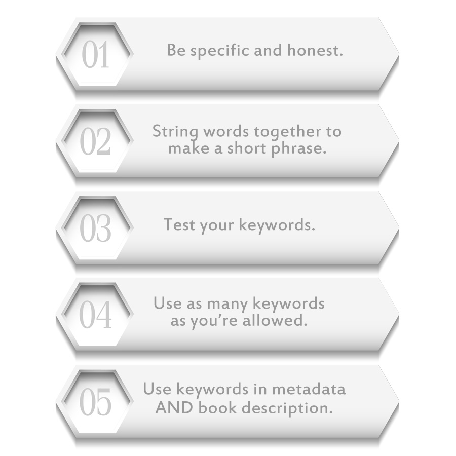 keyword tips for your book