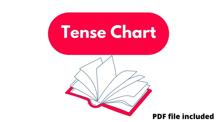 Tense Chart with Rules and Examples PDF