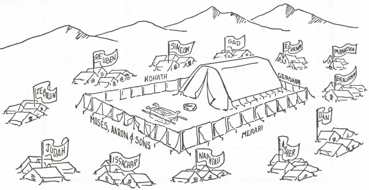 Hebrew Tabernacle Diagram