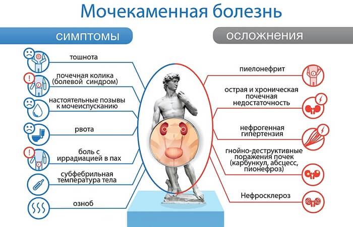 Hogyan mentse meg a prostatitis megmentését)