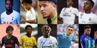 10 Pesepak Bola Muda Dunia dengan Bayaran Tertinggi