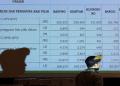Rekapitulasi perolehan suara Pemilu 2019 tingkat Provinsi di Denpasar, Bali, Rabu (8/5/2019).