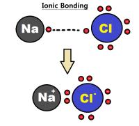 ionicliquids3