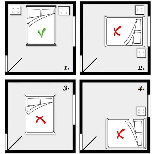 Расположить кровать в спальне