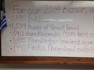 baked-goods-board-greek-food-festival