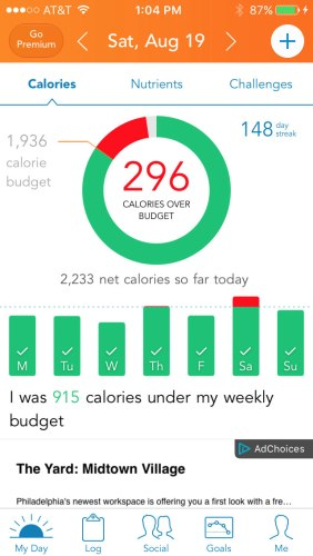 296 Calories over budget