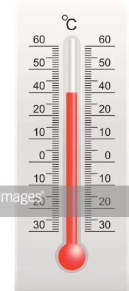 zeigt ein Thermometer mit 40 Grad