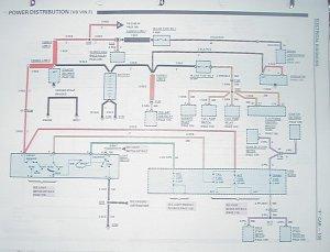 1989 in car wiring schematic(s)  Third Generation FBody