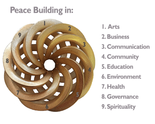 Peace Building in our Communities