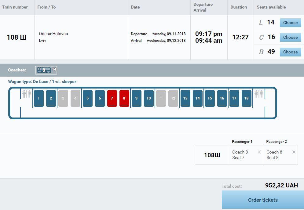 Odessa-Lviv gece treni - 1. sınıf bilet
