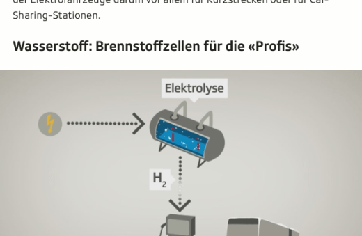 Screenshot Ausschnitt Artikel Benzinalternativen