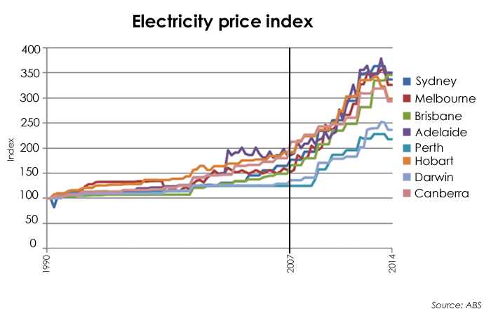 electricity-chart-2-data
