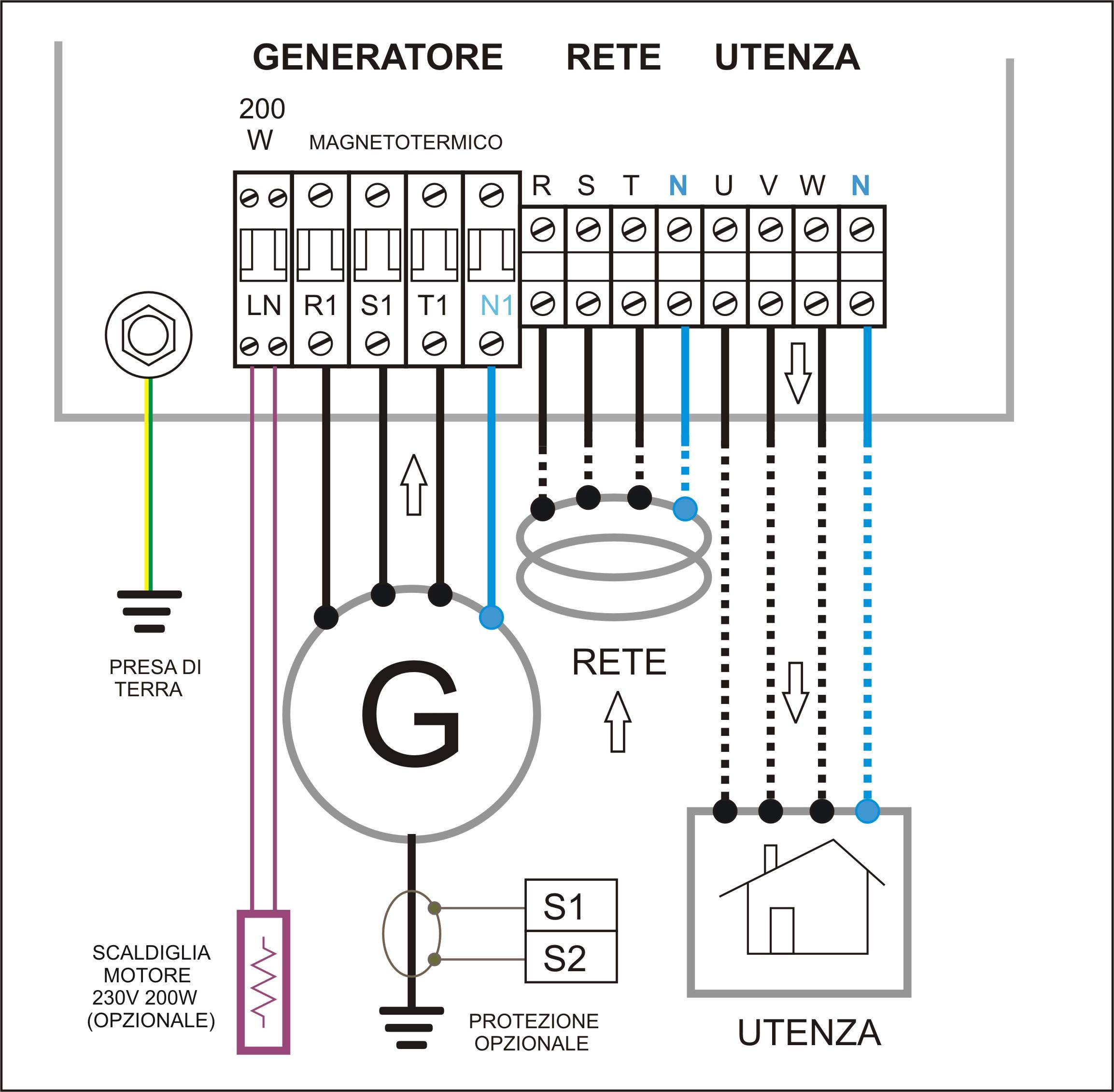 Quadro Automatico Gruppo Elettrogeno 160 Kva Generator