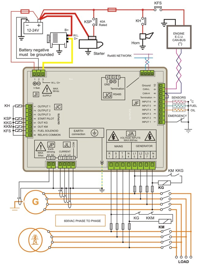 rv automatic transfer switch wiring diagram rv industrial transfer switch wiring diagrams industrial wiring on rv automatic transfer switch wiring diagram