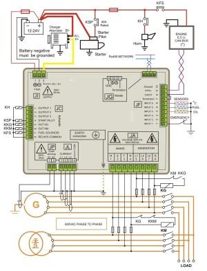 Generator Control Panel Manufacturers | genset controller