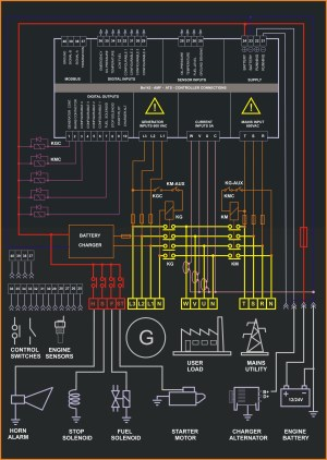 AMF control panel circuit diagram pdf – genset controller