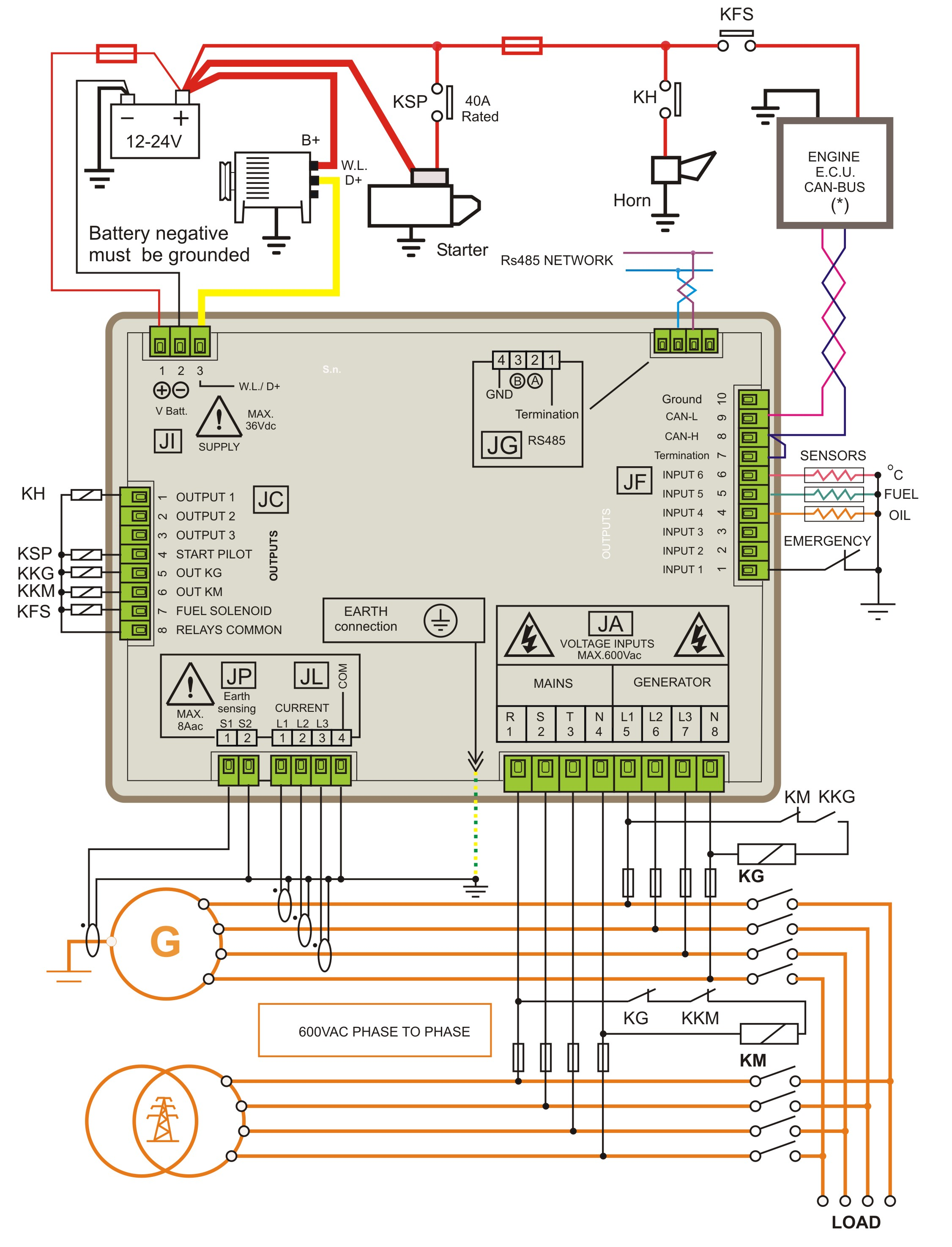 panel wiring diagram ppt choice image
