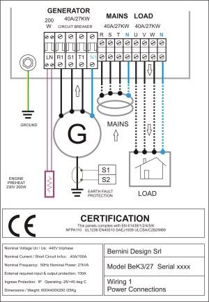 auto mains failure control panel – genset controller