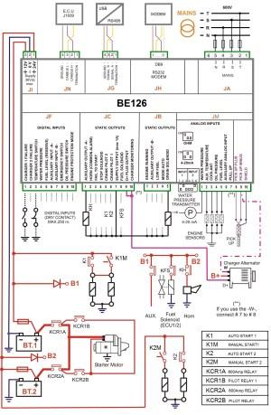 EN 12845 fire fighting – Generator Controllers
