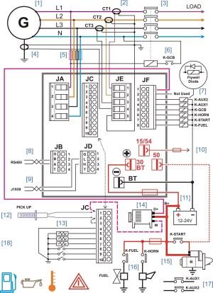 Schema collegamento gruppo elettrogeno – Generator Controllers