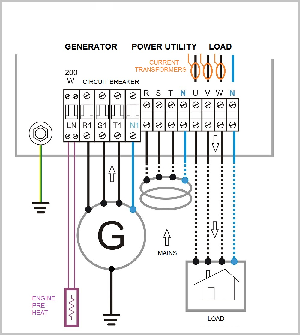 ... Electrical Changeover Switch Wiring Diagram Wiring Diagram u2013 Transfer Switch Wiring Diagram ...  sc 1 st  CoolsPaper.com : generac transfer switch wiring diagram - yogabreezes.com