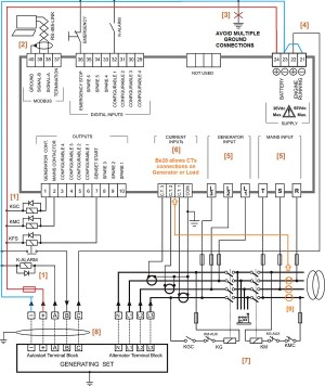 automatic transfer switch diagram – genset controller